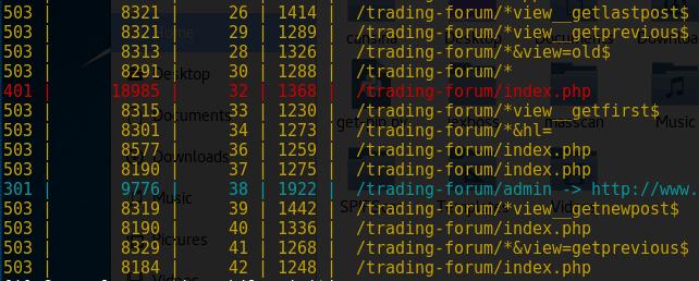 Различные коды ответа сервера