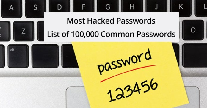 Топ 100 000 общих паролей, которые уже известны хакерам 1